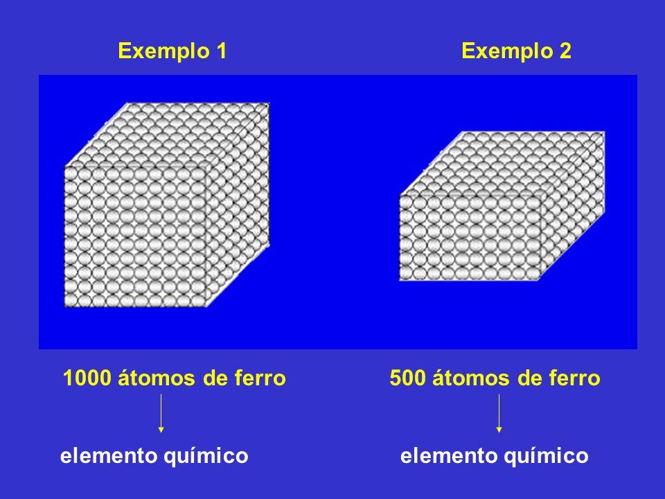 Exemplo 1 Exemplo 2 1000 átomos de ferro 500 átomos de ferro elemento químico