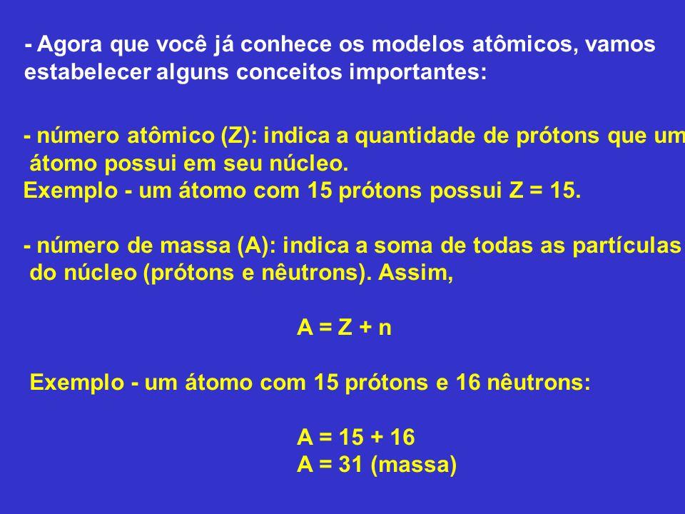 - Agora que você já conhece os modelos atômicos, vamos estabelecer alguns conceitos importantes: - número atômico (Z): indica a quantidade de prótons
