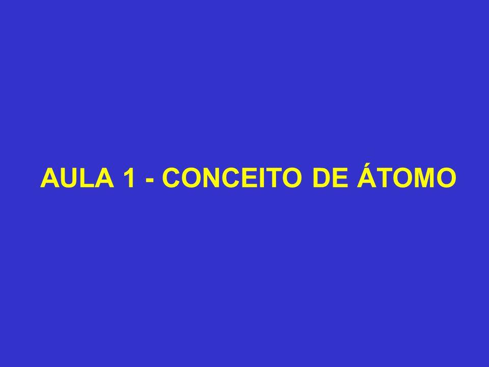 NÚCLEO Prótons: partículas positivas (p + ) com massa Nêutrons: partículas neutras (n) com massa ELETROSFERA Elétrons: partículas negativas (e - ), com massa desprezível MODELOS ATÔMICOS Rutherford Voltar...