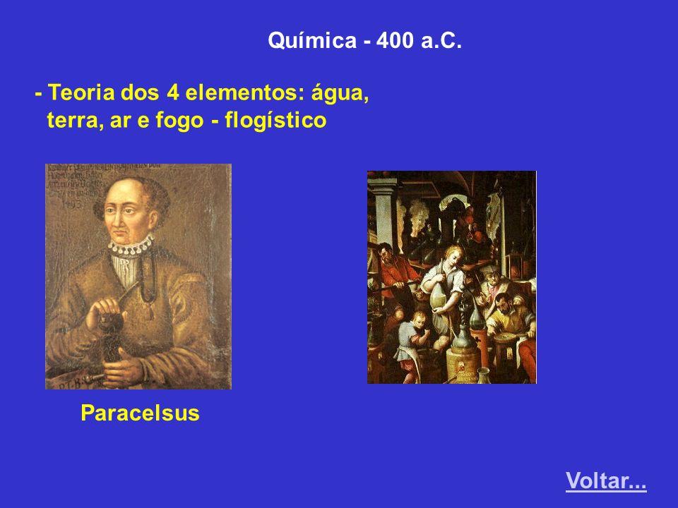 Voltar... - Teoria dos 4 elementos: água, terra, ar e fogo - flogístico Paracelsus Química - 400 a.C.