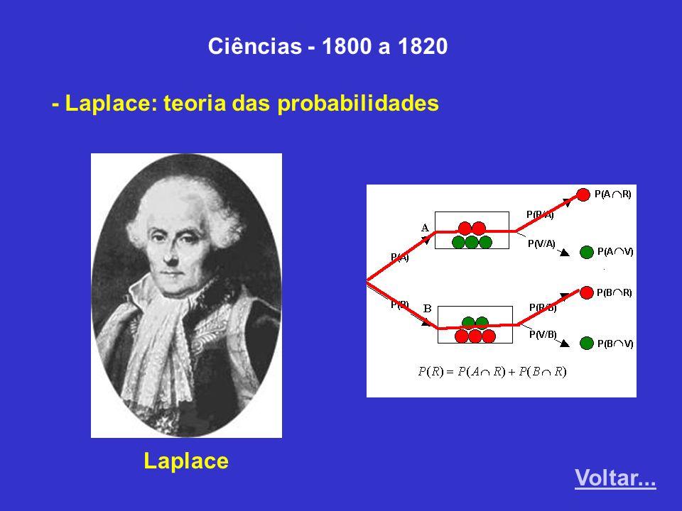 Ciências - 1800 a 1820 - Laplace: teoria das probabilidades Laplace Voltar...
