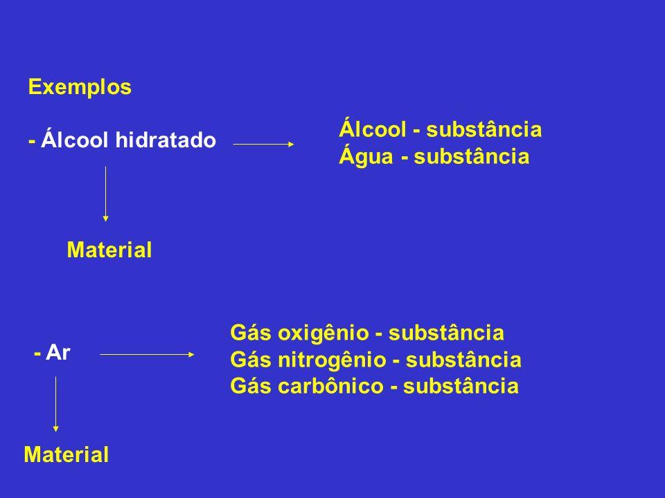 Exemplos - Álcool hidratado Material Álcool - substância Água - substância - Ar Material Gás oxigênio - substância Gás nitrogênio - substância Gás car