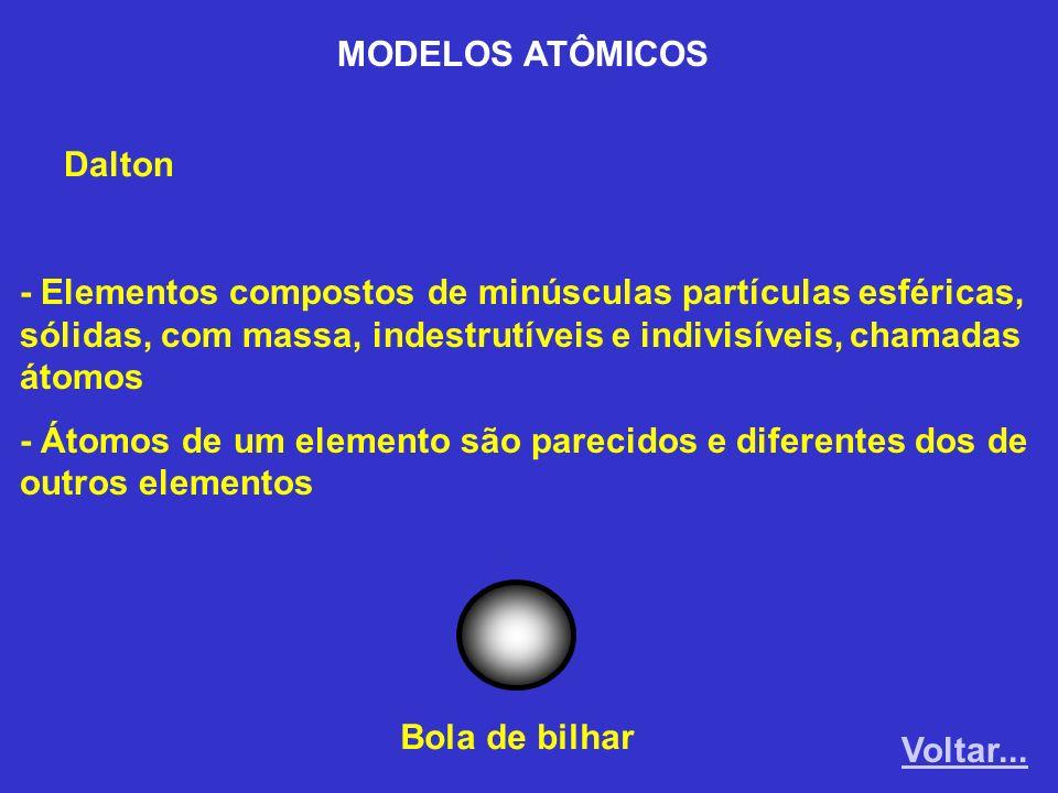 - Elementos compostos de minúsculas partículas esféricas, sólidas, com massa, indestrutíveis e indivisíveis, chamadas átomos - Átomos de um elemento s