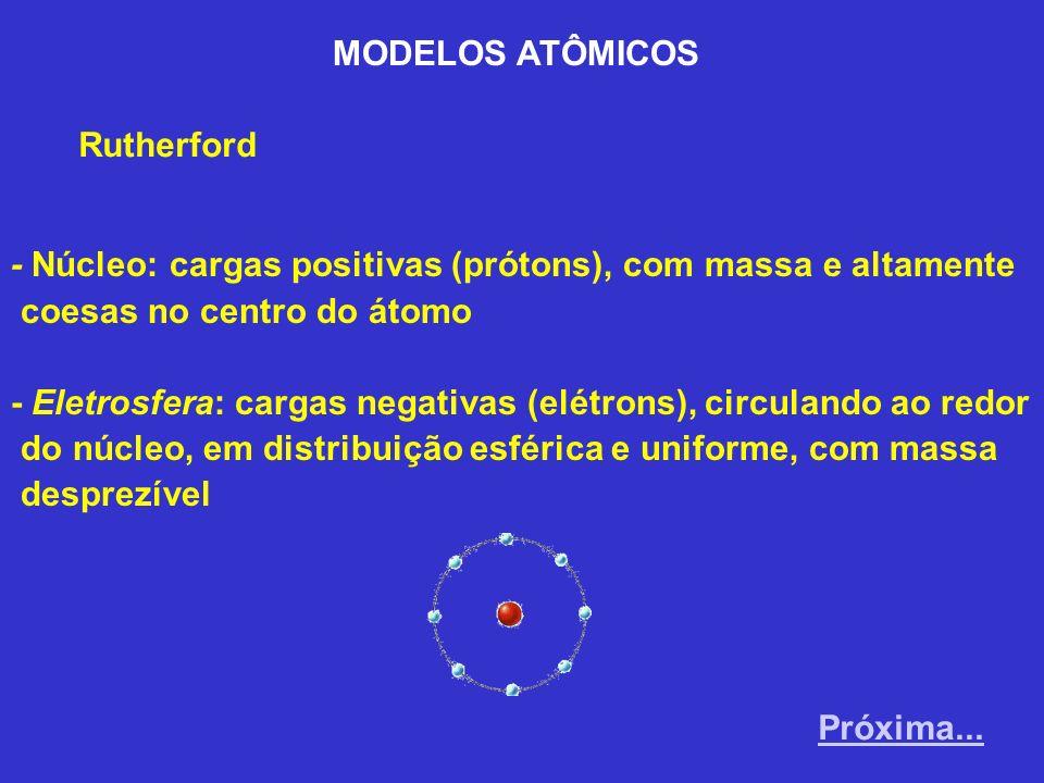 - Núcleo: cargas positivas (prótons), com massa e altamente coesas no centro do átomo - Eletrosfera: cargas negativas (elétrons), circulando ao redor