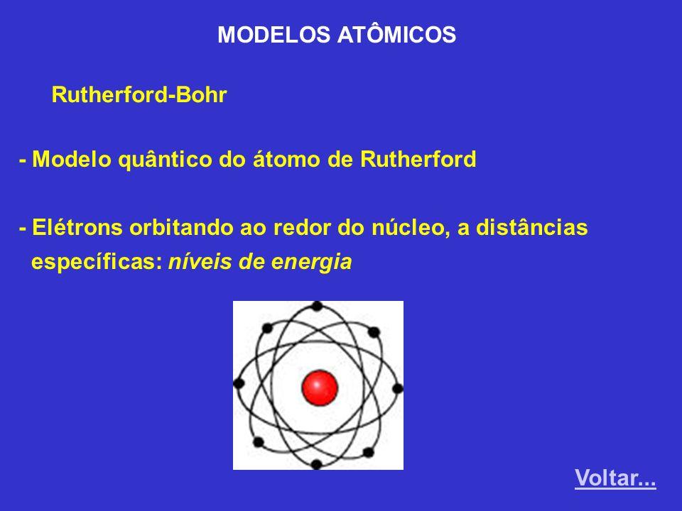 MODELOS ATÔMICOS Rutherford-Bohr - Modelo quântico do átomo de Rutherford - Elétrons orbitando ao redor do núcleo, a distâncias específicas: níveis de