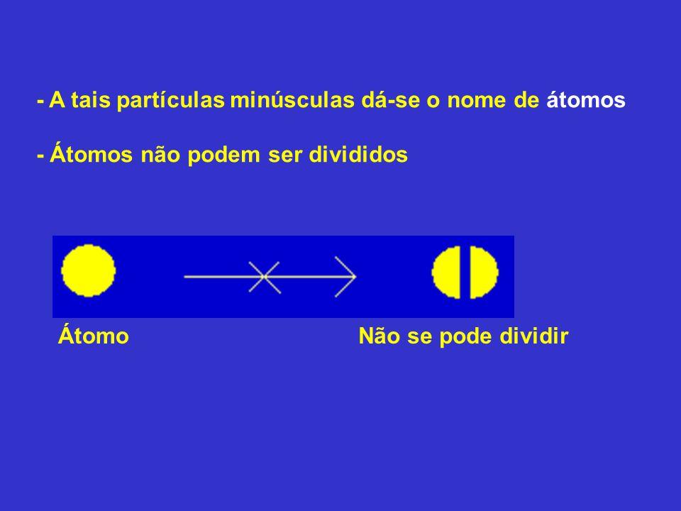 - A tais partículas minúsculas dá-se o nome de átomos - Átomos não podem ser divididos ÁtomoNão se pode dividir