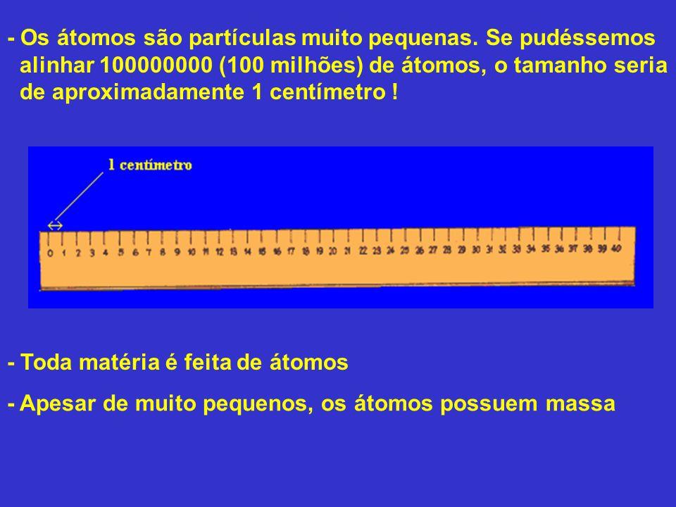 - Apesar de muito pequenos, os átomos possuem massa - Os átomos são partículas muito pequenas. Se pudéssemos alinhar 100000000 (100 milhões) de átomos