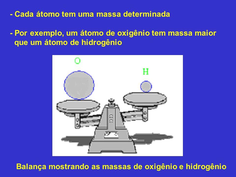 - Cada átomo tem uma massa determinada - Por exemplo, um átomo de oxigênio tem massa maior que um átomo de hidrogênio Balança mostrando as massas de o