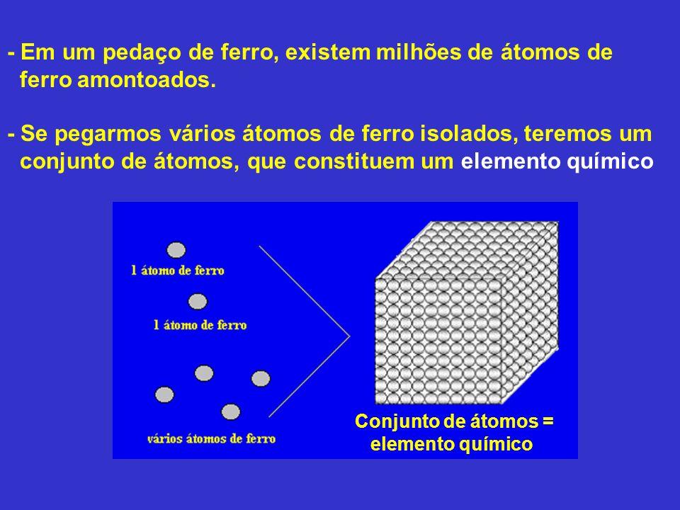 - Em um pedaço de ferro, existem milhões de átomos de ferro amontoados. - Se pegarmos vários átomos de ferro isolados, teremos um conjunto de átomos,