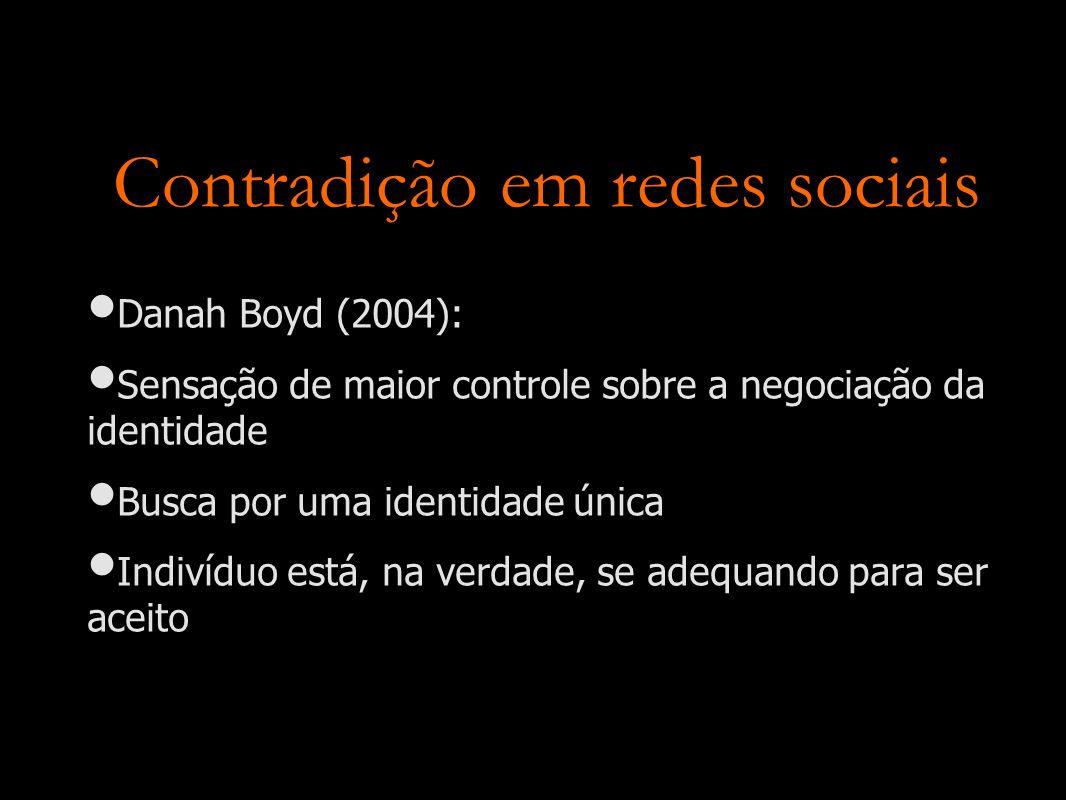 Contradição em redes sociais Danah Boyd (2004): Sensação de maior controle sobre a negociação da identidade Busca por uma identidade única Indivíduo e