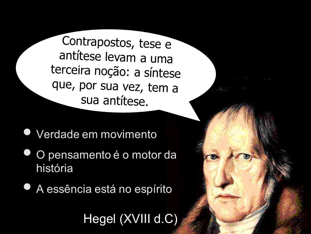 Contrapostos, tese e antítese levam a uma terceira noção: a síntese que, por sua vez, tem a sua antítese. Hegel (XVIII d.C) Verdade em movimento O pen
