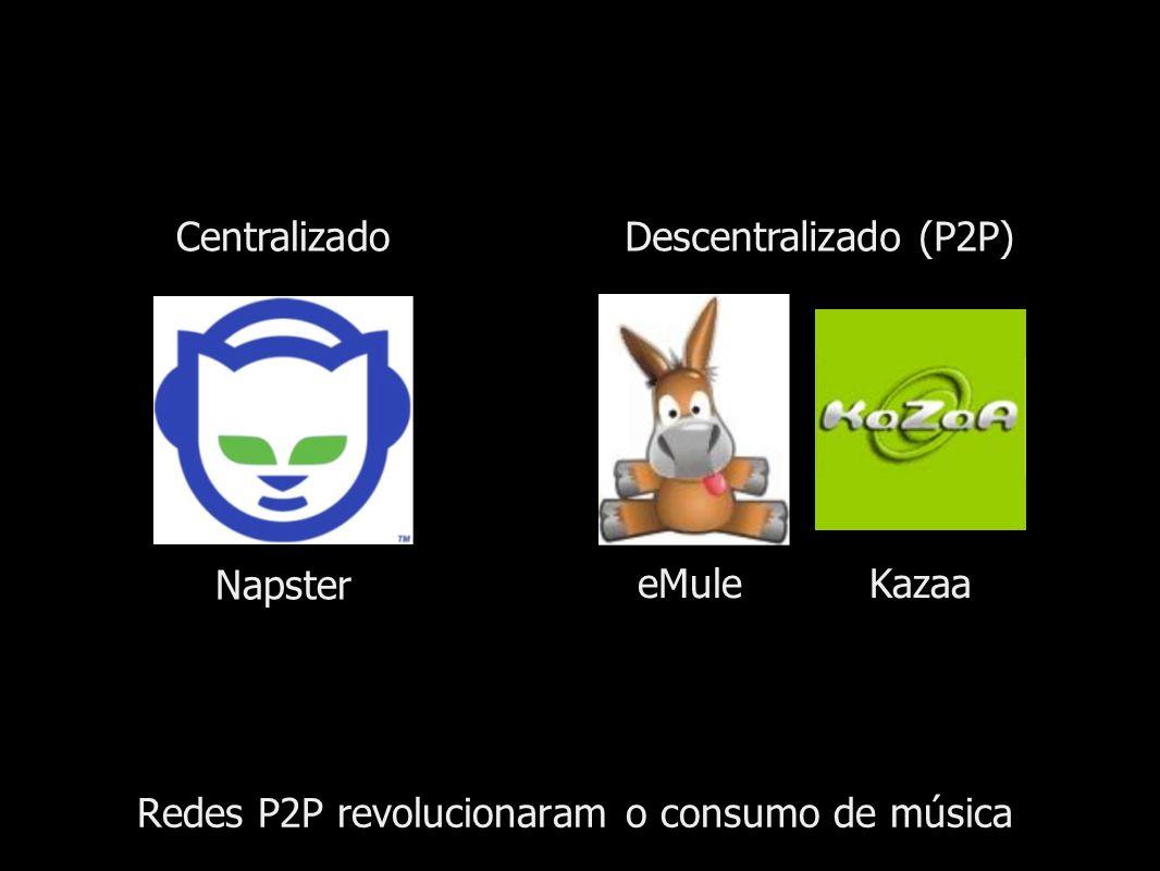 Redes P2P revolucionaram o consumo de música Napster eMuleKazaa CentralizadoDescentralizado (P2P)