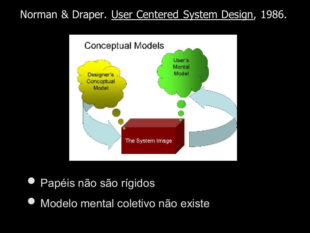 Norman & Draper. User Centered System Design, 1986. Papéis não são rígidos Modelo mental coletivo não existe