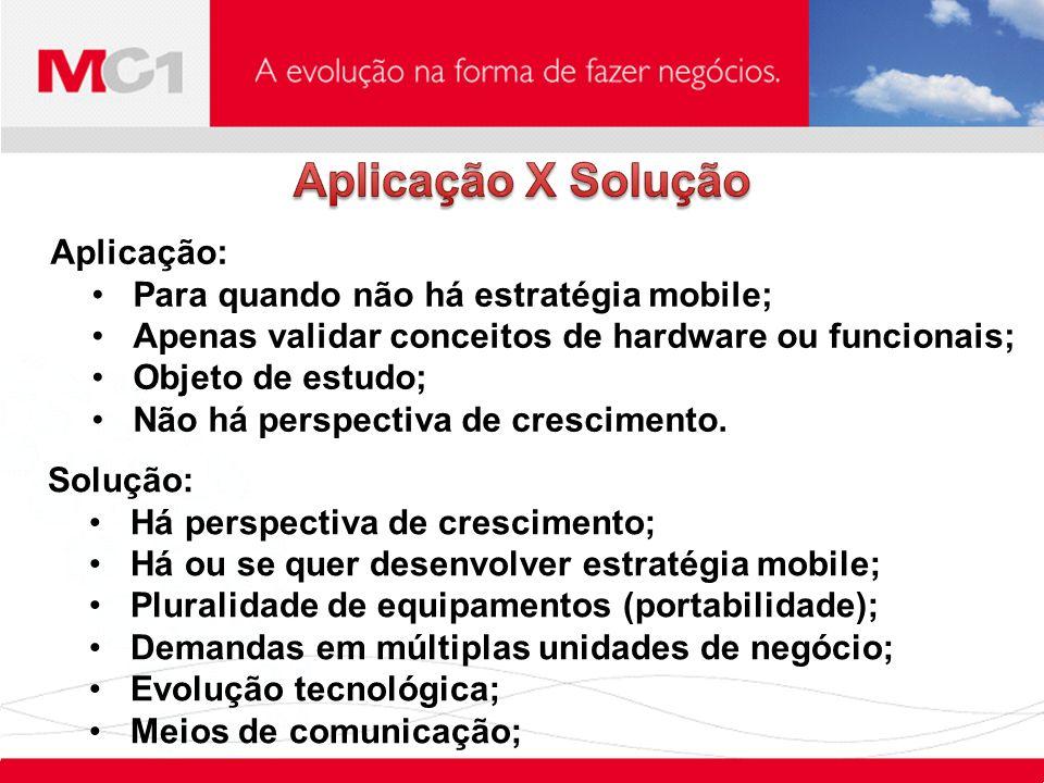 Solução Móvel TelecomSuporte Gestão de Ativos Upgrade de Software Upgrade de Hardware TreinamentoIntegração Novas Demandas