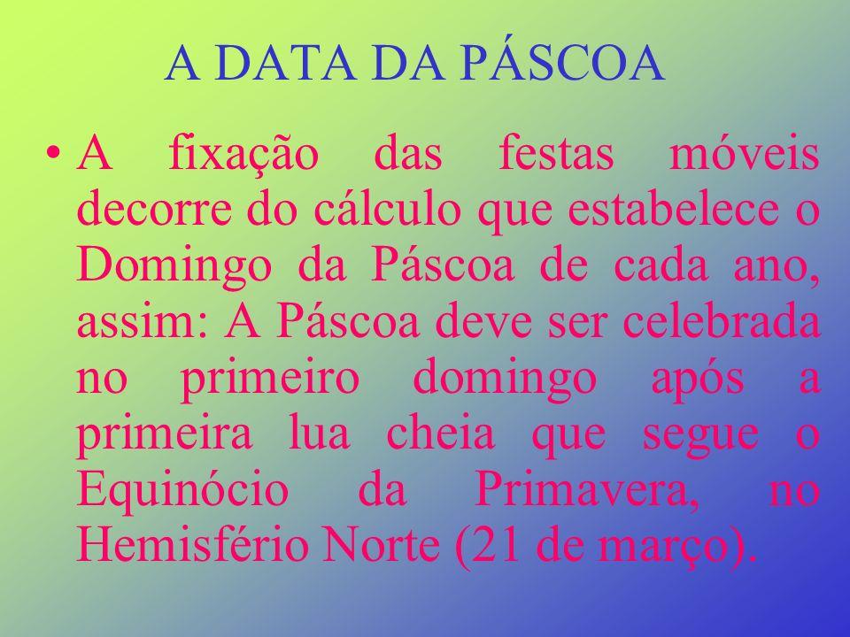 A DATA DA PÁSCOA A fixação das festas móveis decorre do cálculo que estabelece o Domingo da Páscoa de cada ano, assim: A Páscoa deve ser celebrada no