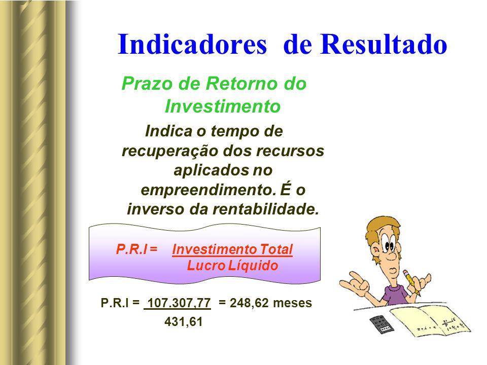 Indicadores de Resultado Prazo de Retorno do Investimento Indica o tempo de recuperação dos recursos aplicados no empreendimento. É o inverso da renta