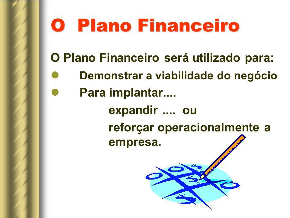 O Plano Financeiro O Plano Financeiro será utilizado para: Demonstrar a viabilidade do negócio Para implantar.... expandir.... ou reforçar operacional