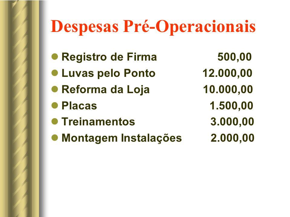 Despesas Pré-Operacionais Registro de Firma 500,00 Luvas pelo Ponto 12.000,00 Reforma da Loja 10.000,00 Placas 1.500,00 Treinamentos 3.000,00 Montagem Instalações 2.000,00