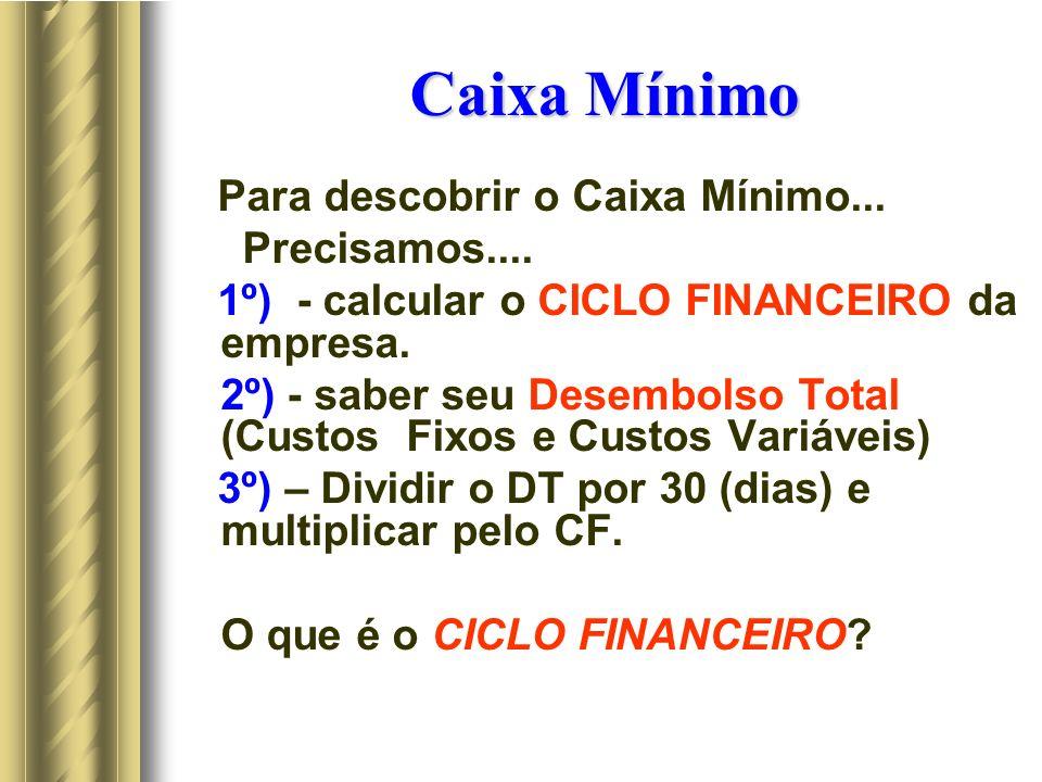 Caixa Mínimo Para descobrir o Caixa Mínimo... Precisamos.... 1º) - calcular o CICLO FINANCEIRO da empresa. 2º) - saber seu Desembolso Total (Custos Fi
