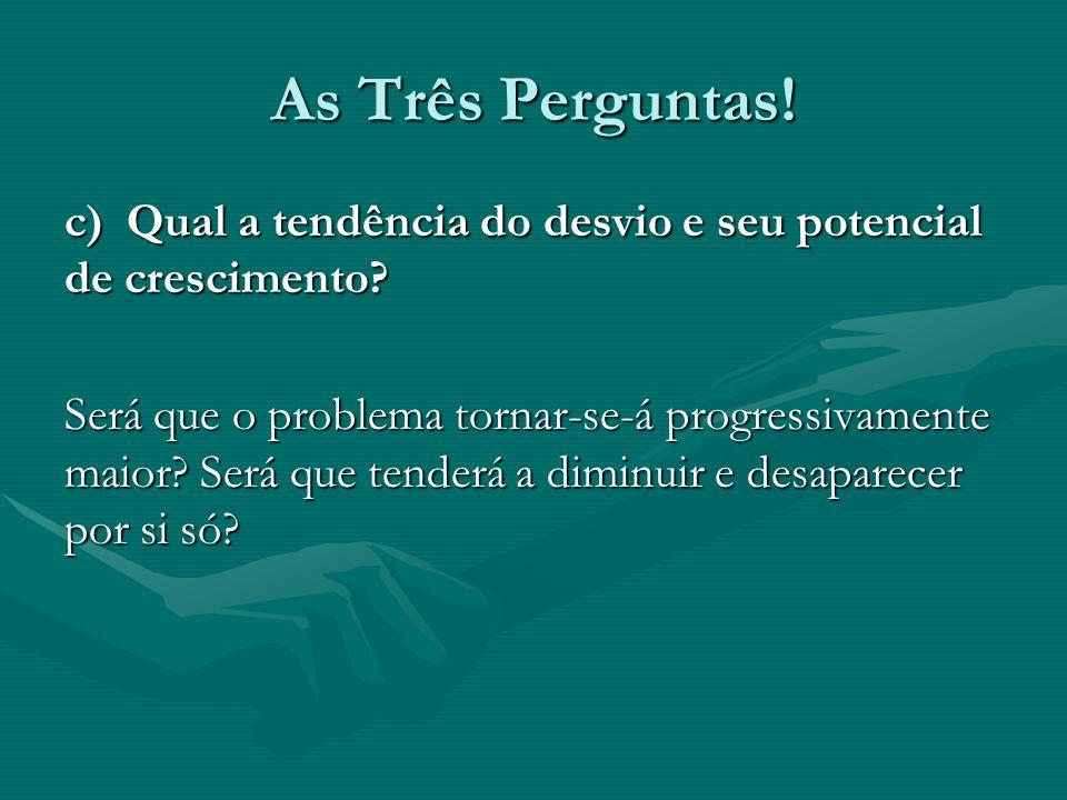 As Três Perguntas. c) Qual a tendência do desvio e seu potencial de crescimento.