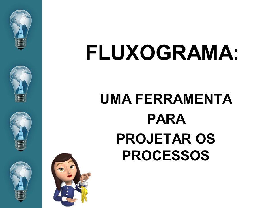 FLUXOGRAMA: UMA FERRAMENTA PARA PROJETAR OS PROCESSOS