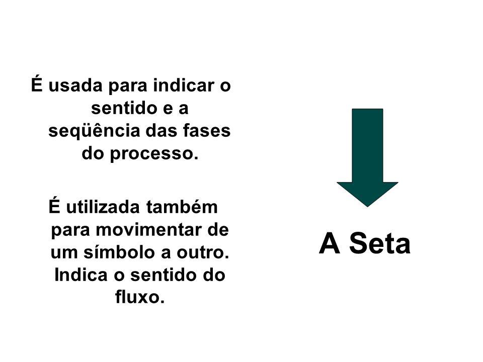 É usada para indicar o sentido e a seqüência das fases do processo.