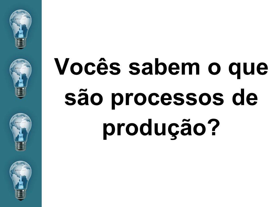 Vocês sabem o que são processos de produção?