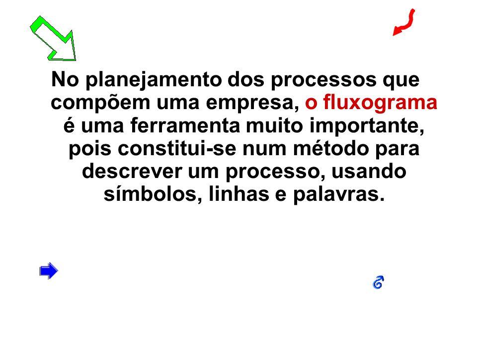 No planejamento dos processos que compõem uma empresa, o fluxograma é uma ferramenta muito importante, pois constitui-se num método para descrever um processo, usando símbolos, linhas e palavras.