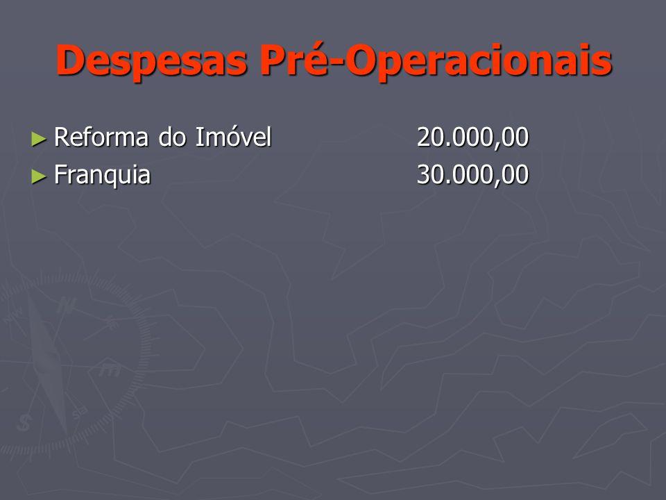 Despesas Pré-Operacionais Reforma do Imóvel 20.000,00 Reforma do Imóvel 20.000,00 Franquia 30.000,00 Franquia 30.000,00