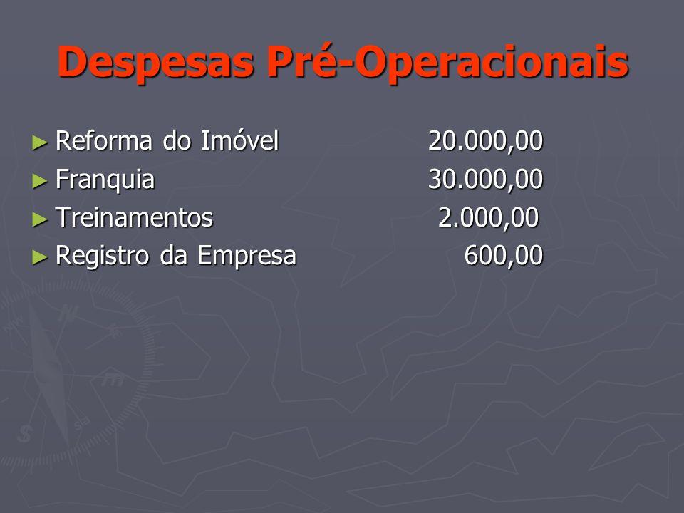 Despesas Pré-Operacionais Reforma do Imóvel 20.000,00 Reforma do Imóvel 20.000,00 Franquia 30.000,00 Franquia 30.000,00 Treinamentos 2.000,00 Treiname