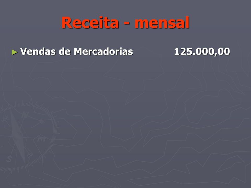 Receita - mensal Vendas de Mercadorias 125.000,00 Vendas de Mercadorias 125.000,00