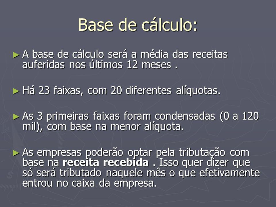 Base de cálculo: A base de cálculo será a média das receitas auferidas nos últimos 12 meses. A base de cálculo será a média das receitas auferidas nos
