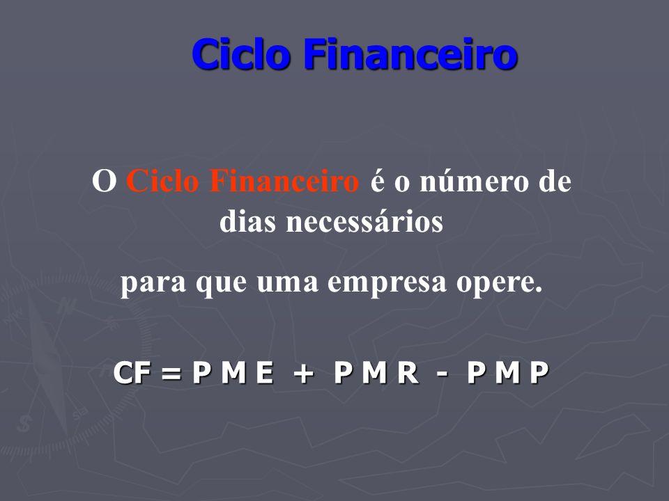 Ciclo Financeiro CF = P M E + P M R - P M P O Ciclo Financeiro é o número de dias necessários para que uma empresa opere.