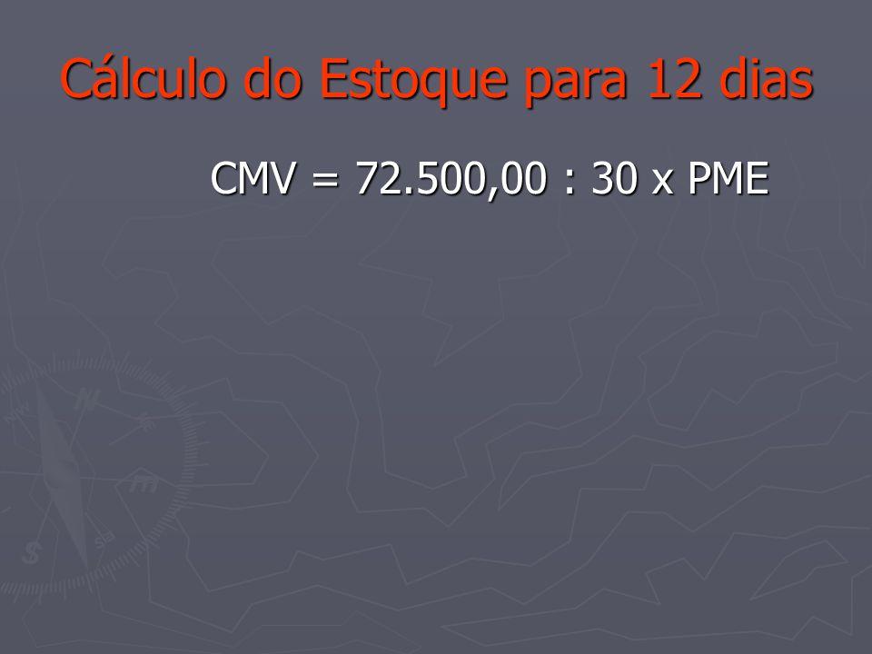 Cálculo do Estoque para 12 dias CMV = 72.500,00 : 30 x PME