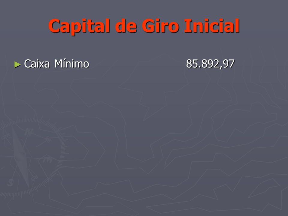 Capital de Giro Inicial Caixa Mínimo 85.892,97 Caixa Mínimo 85.892,97