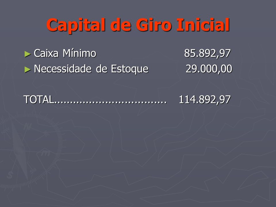 Capital de Giro Inicial Caixa Mínimo 85.892,97 Caixa Mínimo 85.892,97 Necessidade de Estoque 29.000,00 Necessidade de Estoque 29.000,00 TOTAL.........