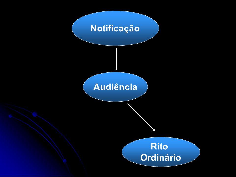 Audiência Notificação Rito Ordinário