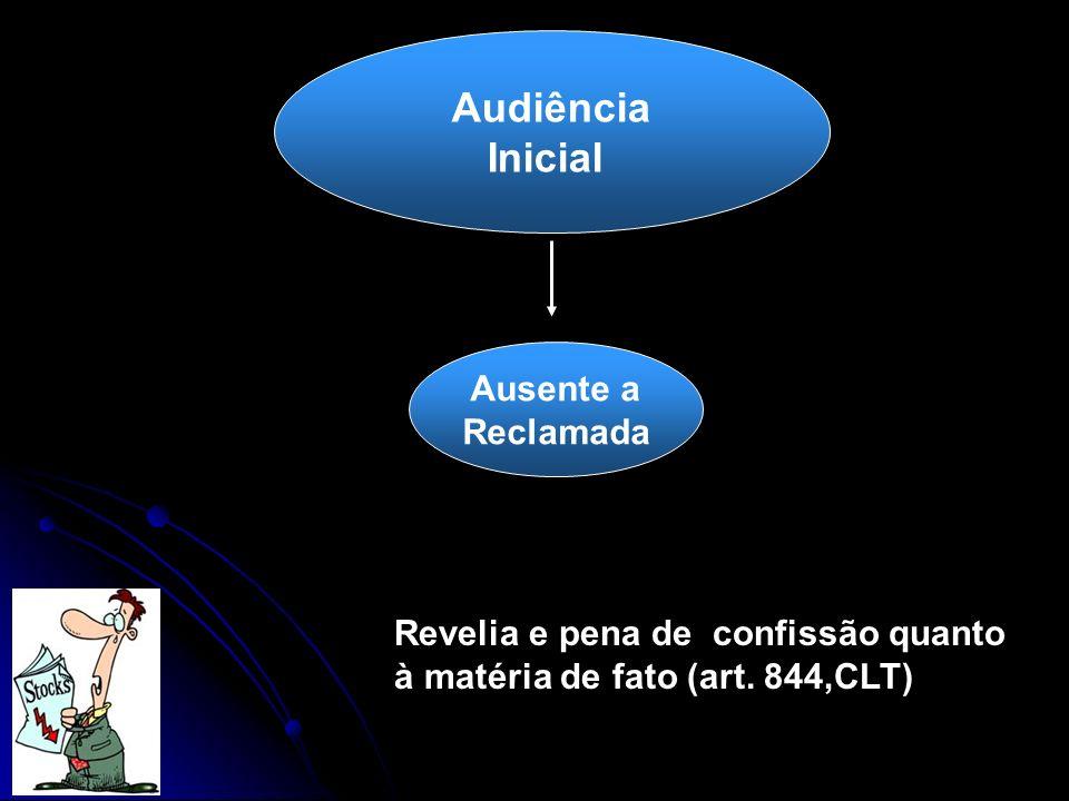 Audiência Inicial Ausente a Reclamada Revelia e pena de confissão quanto à matéria de fato (art. 844,CLT)