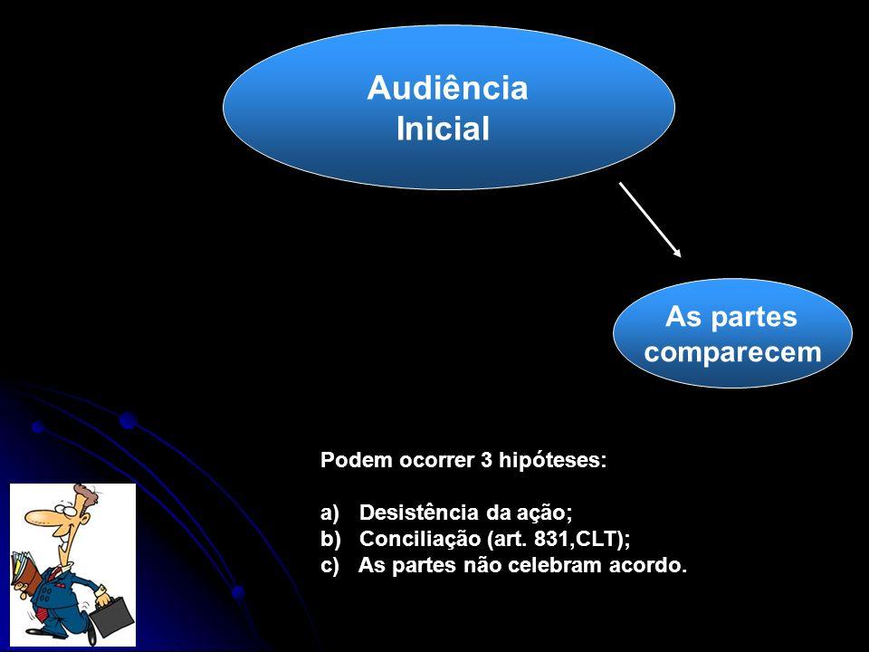 Audiência Inicial As partes comparecem Podem ocorrer 3 hipóteses: a) Desistência da ação; b) Conciliação (art. 831,CLT); c) As partes não celebram aco
