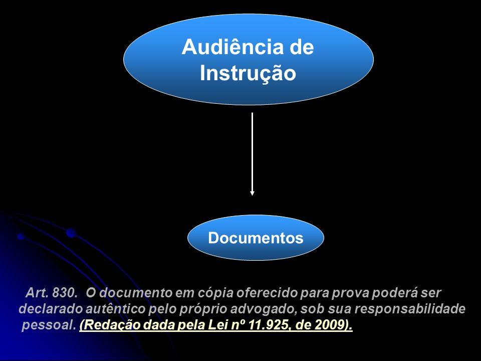 Audiência de Instrução Documentos Art. 830. O documento em cópia oferecido para prova poderá ser declarado autêntico pelo próprio advogado, sob sua re