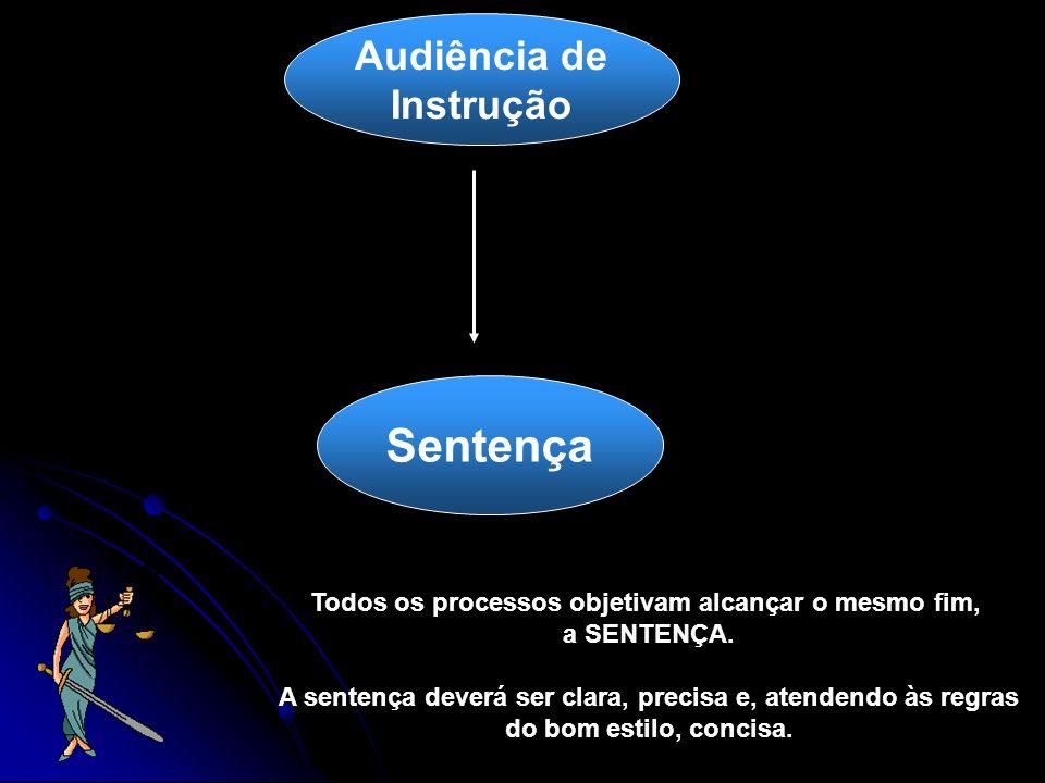 Audiência de Instrução Sentença Todos os processos objetivam alcançar o mesmo fim, a SENTENÇA. A sentença deverá ser clara, precisa e, atendendo às re