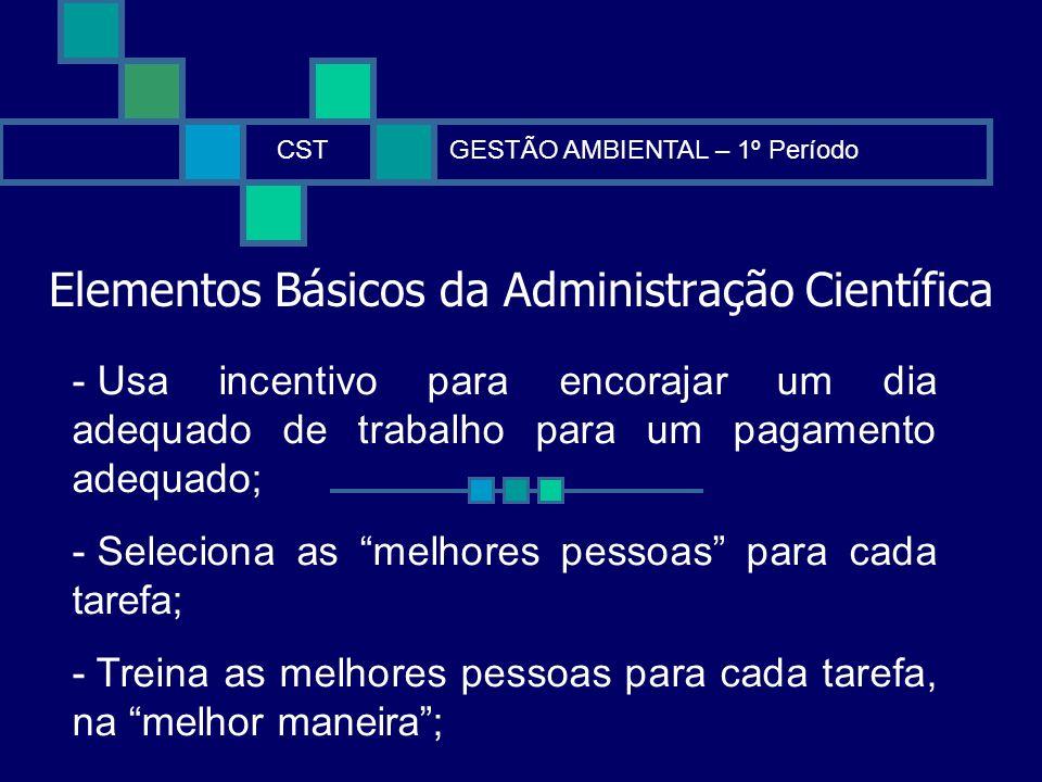 Elementos Básicos da Administração Científica CSTGESTÃO AMBIENTAL – 1º Período - Usa incentivo para encorajar um dia adequado de trabalho para um paga