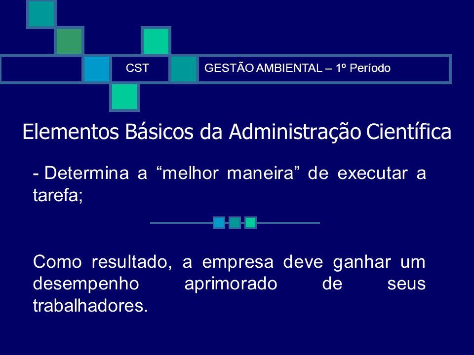 Elementos Básicos da Administração Científica CSTGESTÃO AMBIENTAL – 1º Período - Determina a melhor maneira de executar a tarefa; Como resultado, a em