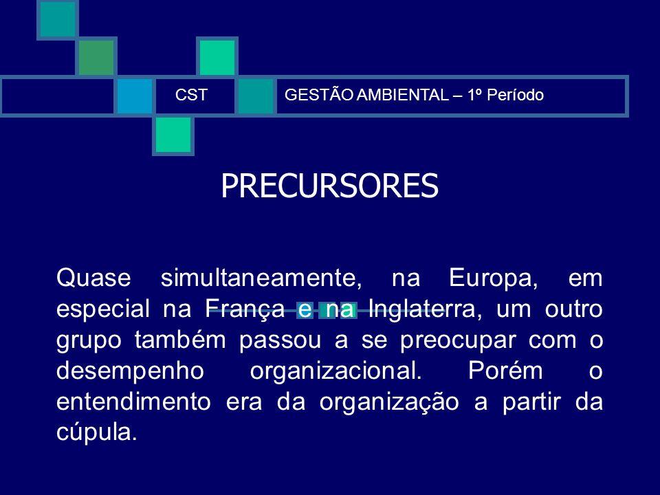 PRECURSORES CSTGESTÃO AMBIENTAL – 1º Período Quase simultaneamente, na Europa, em especial na França e na Inglaterra, um outro grupo também passou a s