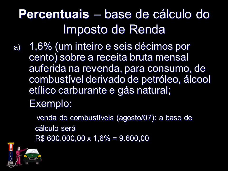 XXXXXXXxXXXXXXXx Percentuais – base de cálculo do Imposto de Renda a) 1,6% (um inteiro e seis décimos por cento) sobre a receita bruta mensal auferida