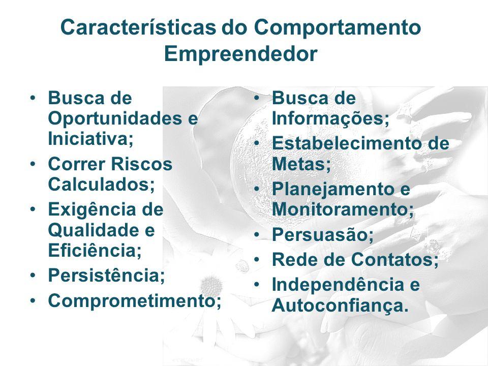 Características do Comportamento Empreendedor Busca de Oportunidades e Iniciativa; Correr Riscos Calculados; Exigência de Qualidade e Eficiência; Pers