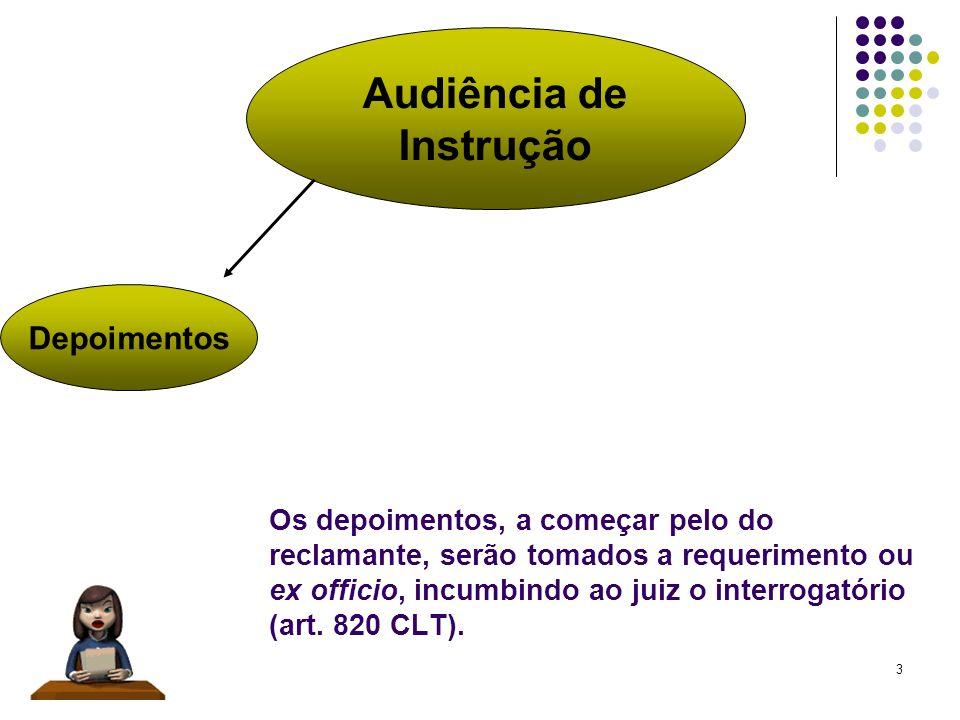 4 Audiência de Instrução Testemunhas Art.