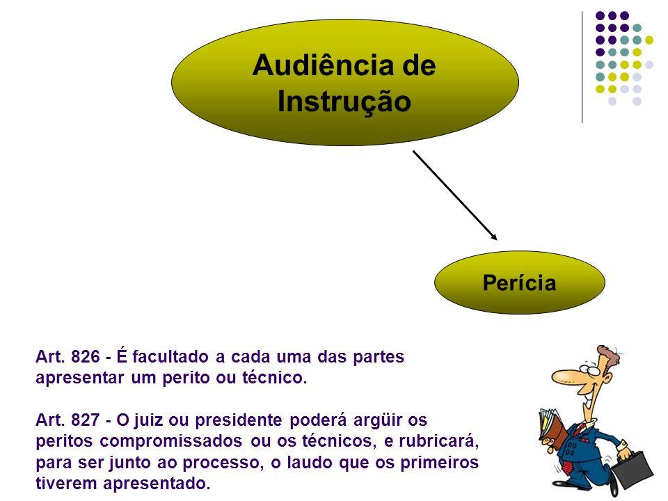 9 Audiência de Instrução Perícia Art. 826 - É facultado a cada uma das partes apresentar um perito ou técnico. Art. 827 - O juiz ou presidente poderá