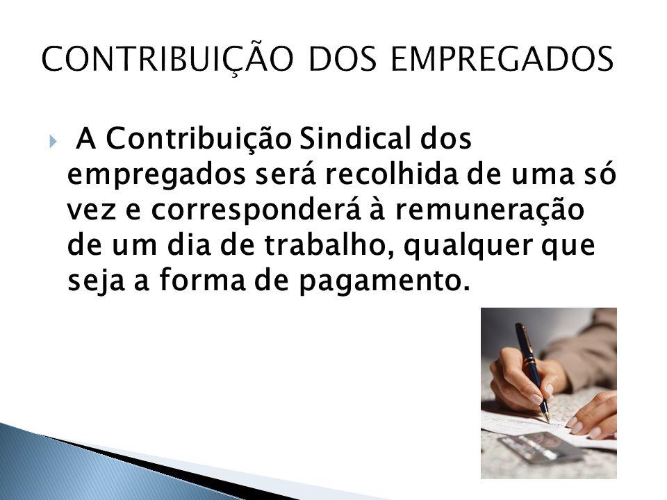 O aposentado que retorna à atividade como empregado e, portanto, é incluído em folha de pagamento, fica sujeito normalmente ao desconto da Contribuição Sindical.