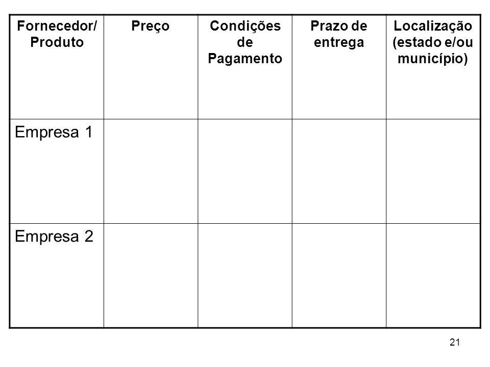 21 Fornecedor/ Produto PreçoCondições de Pagamento Prazo de entrega Localização (estado e/ou município) Empresa 1 Empresa 2